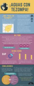 Estudio destacado de alumnos de la Licenciatura en Estudios Socioterritoriales